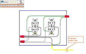 i am adding a new 30 amp circuit breaker to run all the outlets graphic