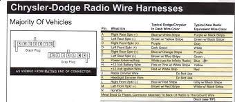 snitch gps wiring diagram gps dash mount \u2022 billigfluege co Gsm Cooper Wiring Diagram 2003 chrysler 300m radio wiring diagram wiring diagram snitch gps wiring diagram chevrolet s10 radio wiring Cooper Eagle Wiring Devices