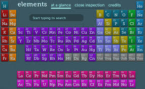 Two Periodic Tables: HTML5 of (Chemical) Elements, and Of HTML5 ...