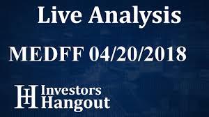 Medff Stock Medreleaf Corp Live Analysis 04 20 2018
