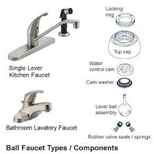 delta touchless bathroom faucet full size of bathroom faucet 2 0 amazing types of faucets delta touch free bathroom faucet