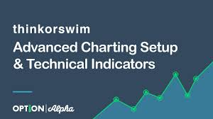 Thinkorswim Charts Download Thinkorswim Advanced Charting Setup Technical Indicators