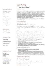 It Cv Template Cv Library Technology Job Description Java