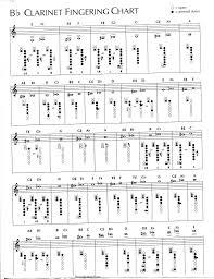 Bb Clarinet Fingering Chart Pdf Format E Database Org