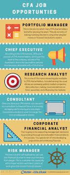 six jobs for cfa candidates valuewalk cfa job opportunties 5