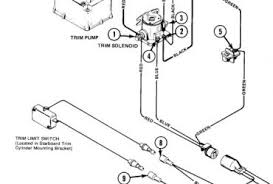 trim gauge wiring diagram wiring diagram teleflex trim gauge wiring diagram schematics and diagrams