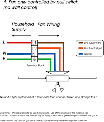 ceiling fan wall switch wiring diagram on easy the eye best images 3 way light switch wiring at Wall Switch Wiring Diagram
