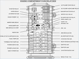 2002 sport trac power distribution box wiring diagram stolac org 2005 ford explorer fuse box diagram fuse box diagram 2005 ford explorer sport trac free wiring cool