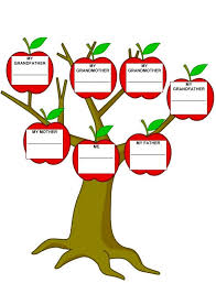 Build A Family Tree In Excel Free Family Tree How Do You Draw Chart Representing Multiple