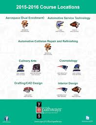 epathways > home > after school learning please speak to your child s guidance counselor to enroll in one of these exciting programs
