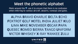The nato phonetic alphabet is a spelling alphabet, a set of words used instead of letters in oral communication (i.e. United Airlines On Twitter Using The Phonetic Alphabet Spell Out Where You Re Going Next Below