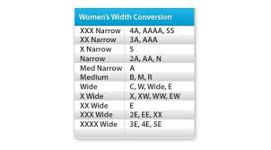 Shoe Width Chart 4e Determining Width Of Shoe Size Shoe Width Chart Template