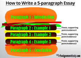 Example Of 5 Paragraph Essays Quick Steps To Write 5 Paragraph Essay Click To Know Example
