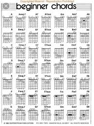 Beginner Guitar Chords In 2019 Bass Guitar Chords Easy
