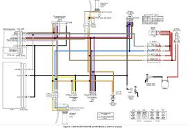 92 sportster wiring diagram trusted wiring diagrams \u2022 1999 flhr wiring diagram 92 sportster wiring diagram trusted wiring diagrams u2022 rh 66 42 81 37 1992 sportster wiring diagram 98 sportster wiring diagram