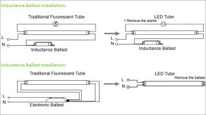 wiring diagram for led tube lights diagram led fluorescent tube led fluorescent replacement wiring diagram wiring diagram for led tube lights diagram led fluorescent tube replacement wiring diagram