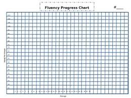 Words Per Minute Fluency Tracking Worksheets Teaching
