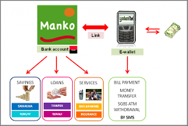 When Digital Meets Traditional Banking A New Concept In Senegal