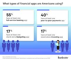 63 Of Smartphone Users Have At Least One Financial App