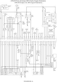 eclipse wiring diagram image wiring diagram 96 eclipse wiring diagram 96 printable wiring diagram database on 96 eclipse wiring diagram