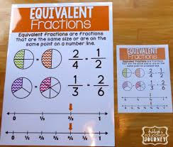 Equivalent Fractions Anchor Chart 4th Grade Equivalent Fraction Anchor Chart 3rd Grade World Of Reference
