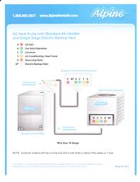 fedders thermostat wiring diagram i have a fedders air handler electric heat strips model graphic