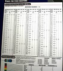 Standard 1 Resistor Values Chart Electronics Plus Hard To Find Parts And Accessories