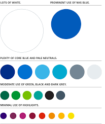 nhs colour palette as long as they are used in decreasing levels of emphasis as shown in the chart below this ensures that materials are instantly