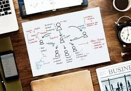 Get Org Chart Organizational Design Isnt A Fancy Org Chart Jenn