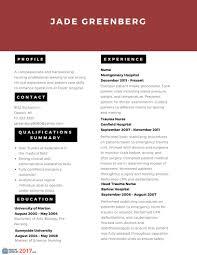 How To Make A Nursing Resume How To Make A Nurse Resume Manqal