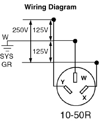 leviton 5050 50amp 125 250v 3p3w nema10 50r surface mount receptacle support