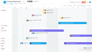 Gantt Chart In Asana Asana Timeline What It Is How To Use It Product Guide