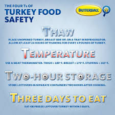 Butterball Turkey Baking Chart Make Sure Your Leftovers Are Safe For The Day After And