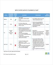 Free 6 Control Chart Examples Samples In Pdf Examples