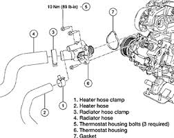 replacing thermostat on ford escape fixya 6efb7cd gif