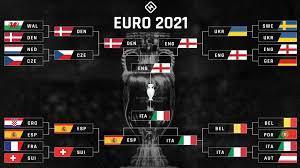 UEFA Euro bracket 2021: TV schedule, channels, streams to watch every  quarterfinal in USA - DailyiSports