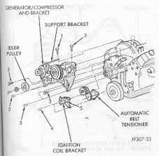 wiring diagram 318 dodge engine wiring image 318 engine pulley diagram 318 auto wiring diagram schematic on wiring diagram 318 dodge engine