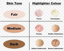 Human Skin Color Highlighter Png 996x790px Human Skin