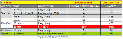 Ftp Chart Index Of Images All Training Images 2019 Training Images