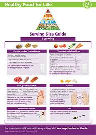 Food Portion Size Chart Baby Food Serving Size Chart 2019
