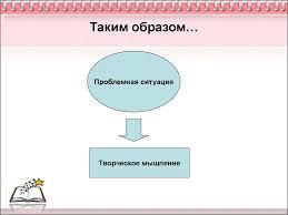 Курсовая работа на тему Использование элементов проблемного  Таким образом