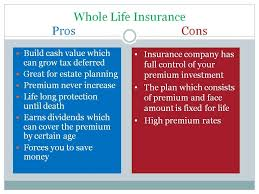Pros And Cons Of Whole Life Insurance Money Matters Pinterest Cool Whole Term Life Insurance Quotes