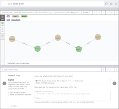 Dataset Examples For Importing Graph Data Into Neo4j