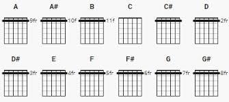 Open C Tuning Wiki Ultimate Guitar Com