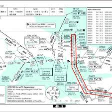 Standard Terminal Arrival Star Chart For Istanbul Ataturk