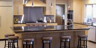 What Is Backsplash Stunning Stainless Steel Backsplash