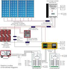 wiring diagram for solar panel to battery the wiring diagram rv solar system dolphin wiring diagram