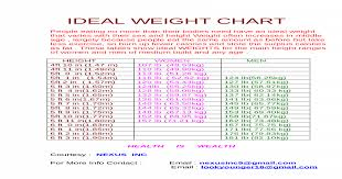 Age Height And Weight Chart For Womens In Kgs Ideal Weight Chart