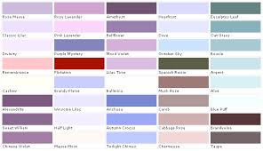 This Weekend Duron Wall Coverings House Paints Colors Paint