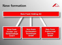 Roto Groups New Structure For 2019